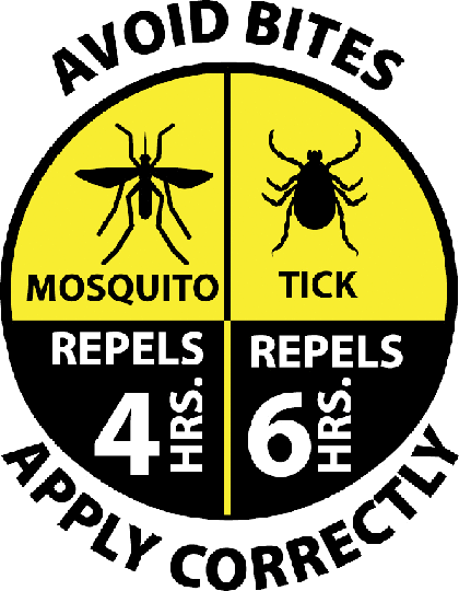 Figure 3-2.Sample repellency awareness graphic for skin-applied insect repellents1
