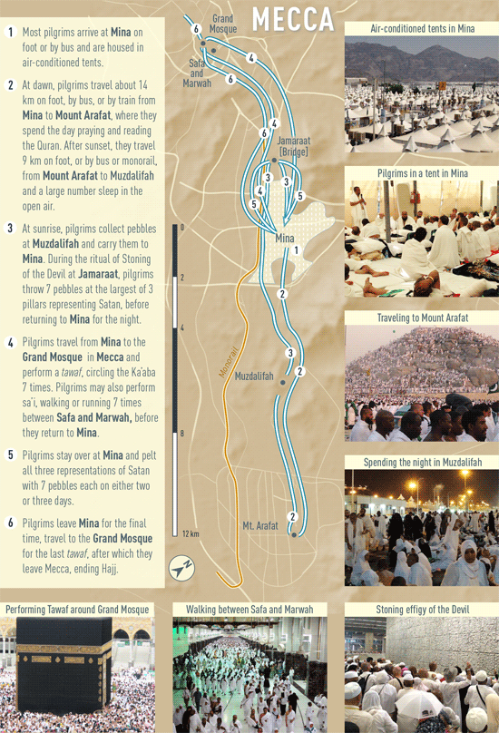 Map 10-2. Hajj destination map